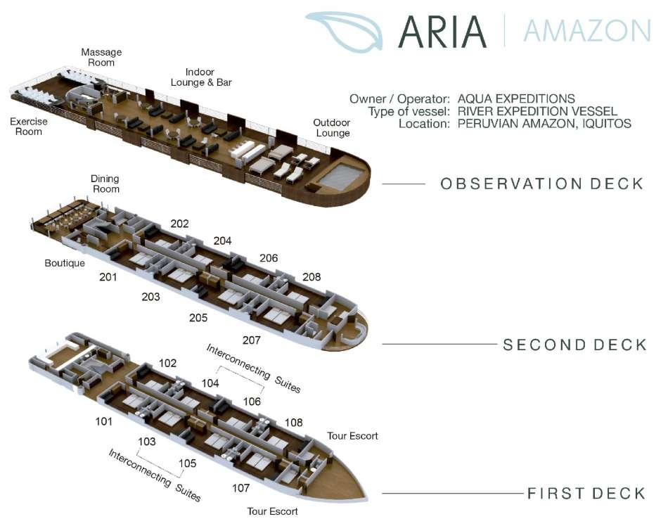 "MV ""Aria Amazon""   Decksplan   © Aqua Expeditions"