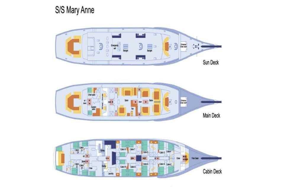 "SV ""Mary Anne"" | Decksplan | © Andando Tours"